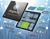 Netzwerkprozessor Anybus NP40